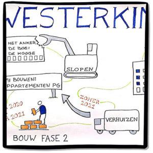 Planning nieuwbouw de Westerkim