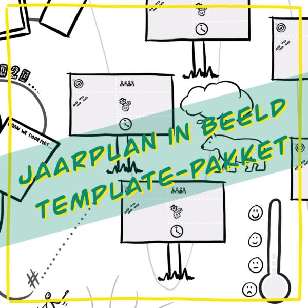 Jaarplan in Beeld Template Pakket